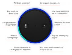How the Amazon Echo Could Be a Classroom Assistant