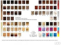 Aveda color chart google search hair ide