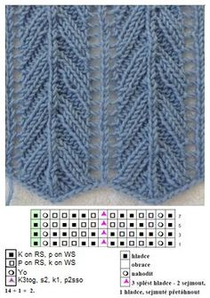 This Pin was discovered by Pam Lace Knitting Stitches, Lace Knitting Patterns, Knitting Charts, Lace Patterns, Knitting Designs, Stitch Patterns, Knit Edge, Crochet Lace, Couture