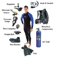 Scuba Diving Equipment that must be used when doing Scuba diving.