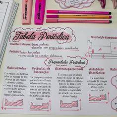 49 Ideas for medical school planner ideas School Organization Notes, Study Organization, School Notes, Study Planner, Planner Ideas, School Planner, Bullet Journal School, School Study Tips, Pretty Notes