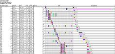 DNA Explained blog - Introducing the Autosomal DNA SegmentAnalyzer
