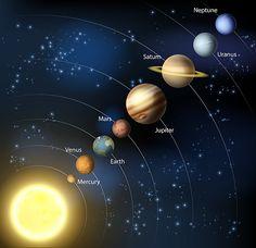 未知なる「プラネット・ナイン」を探せ! 太陽系に第9惑星は存在する!?(tenki.jpサプリ 2016年3月4日) - 日本気象協会 tenki.jp