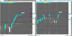 $NDX is a new long since 4829.51 was broken. Targets are 4837.67(hit), 4871.07 & 4891.71. Bears must retake 4774 now
