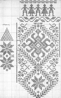 Thrilling Designing Your Own Cross Stitch Embroidery Patterns Ideas. Exhilarating Designing Your Own Cross Stitch Embroidery Patterns Ideas. Knitted Mittens Pattern, Crochet Mittens, Crochet Gloves, Knitting Charts, Knitting Stitches, Knitting Patterns, Cross Stitching, Cross Stitch Embroidery, Cross Stitch Patterns