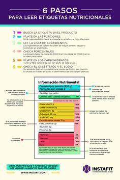 Aprende a leer etiquetas nutricionales y no te dejes engañar