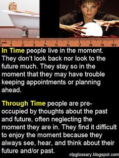 NLP GLOSSARY: In Time - Through Time Meta Program