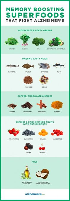 Check out our infographic of superfoods that boost your memory and fight Alzheimer's. This is important information everyone needs to know.
