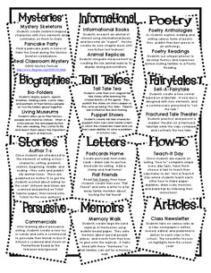 Literacy activities by the genres.  What a great FREE list of ideas!