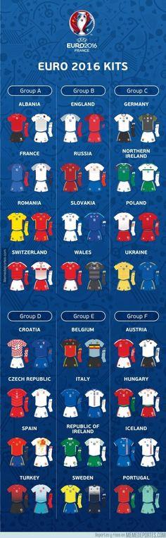 UEFA 2016 kits - Las equipaciones de la UEFA EURO 2016