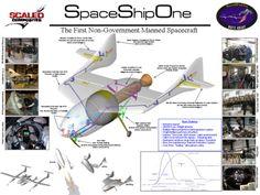 rocketumbl: Scaled Composites SpaceShipOne
