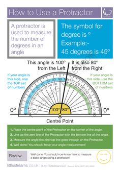 How to Use a Protractor | Skills Poster from LittleStreams on TeachersNotebook.com -  (1 page)  - A simple skills poster for learning how to use a standard 180 degree protractor.