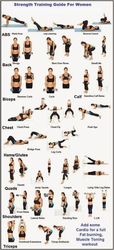 Easy to Follow Strength Training Guide for Women | Useful Information