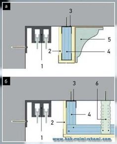 Похожее изображение Classic Curtains, Bar Chart, Floor Plans, Design, Scandinavian, Studio, Furniture, Classic Curtain Tracks