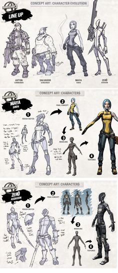 Borderlands2-conceptarts-01 evolution of characters with notes