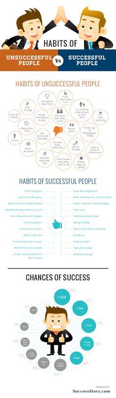 Habits of Unsuccessful People Vs Successful People #infographic #SuccessfulPeople #Habits