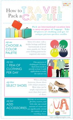 How to Pack a Perfect Suitcase. Everything You Need; Nothing You Don't