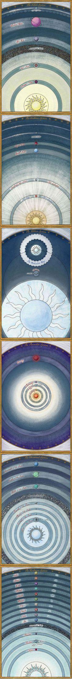 [Cosmere] Star Charts from Arcanum Unbounded: Selish, Scadrian, Taldain, Threnodite, Drominad, Rosharan System