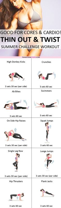 Repin and share if this workout toned your entire core! Read the post for all the information!