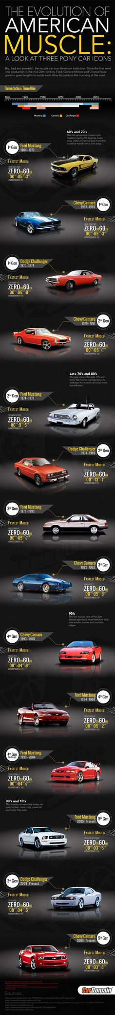 Auto Paint Codes 1970 Dodge Dart Challenger Coronet