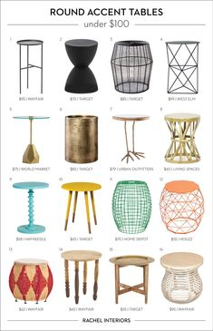 22 new Ideas furniture png side tables Diy Bedroom Decor, Living Room Decor, Home Decor, Living Room End Tables, Home Confort, Nursery Side Table, Round Accent Table, Accent Tables, Accent Table Decor
