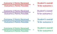 Gradebook - Calculations