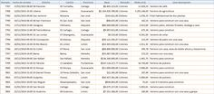 Remates Seleccionados: Remates publicados hoy 23-10-2014
