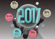 Marketing's next five years