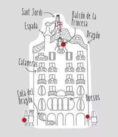 ¿Sabías que en Casa Batlló se esconde la leyenda de Sant Jordi? Spring Projects, Art Projects, Lessons For Kids, Art Lessons, Art Espagnole, Antonio Gaudi, St Georges Day, Artists For Kids, Saint George