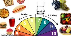 How to Balance Your pH and Find Out If You're Too Acidic