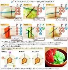 縦か、横か、斜めか…野菜の味、切り方で大変わり : 日本経済新聞