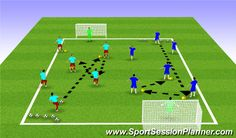 Combination Play, Tactical: Combination play, Modified Passing Diamond, Start with 2 groups of one ball per group, passing sequence as shown. Youth Soccer, Football Soccer, Hockey, Football Training Drills, Soccer Drills, Soccer Practice Plans, Soccer Gifs, Coaching, Colour