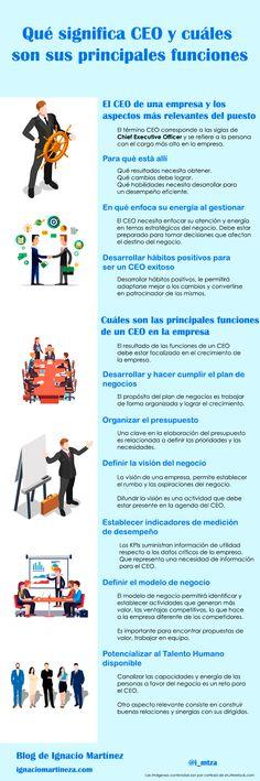 Infografía - Qué significa CEO