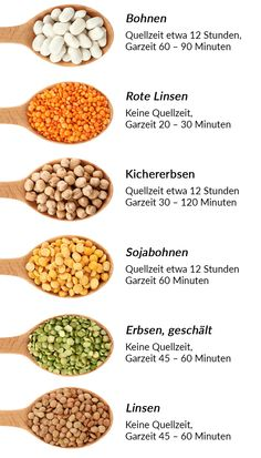 Gesund und lecker: Erbsen, Linsen, Bohnen – dies und das – Healthy recipes Healthy and delicious: peas, lentils, beans – this and that – Easy Soup Recipes, Healthy Recipes, Detox Recipes, Vegetarian Recipes, Lacto Vegetarian Diet, Vegan Nutrition, Health And Nutrition, Drink Tumblr, Legumes