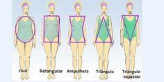Saber o seu tipo físico é fundamental para poder usar a moda a seu favor, facilitando muito as escolhas dos looks no seu dia a dia.