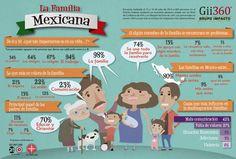 Image result for actividades populares familiares infografia