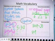 Connections - Math and Vocabulary. This graphic organizer would be a great tool for students to use when learning new math vocabulary.