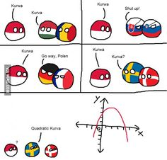 Countryballs is a user-generated Internet meme where countries are presented as spherical personas, poking fun at national stereotypes and international relations, as well as historical conflicts. Funny Cartoon Memes, Bad Memes, Funny Comics, Satw Comic, Polish Memes, Everything Funny, History Memes, Country Art, Hetalia
