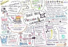 Sketchnotes of all 9 DTT Digital Summit presentations - Ditch That Textbook Teach Like A Pirate, Types Of Education, Common Sense Media, Critical Thinking Skills, School Motivation, Home Schooling, Educational Technology, Textbook, Homeschool