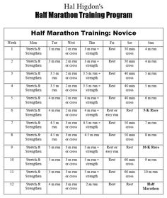 Half Marathon Training- Like this plan, thinking I will start at week 4 or 5 since I don't have a full 12 weeks to train, and don't feel that I need that long.