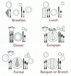 How to Set A Table - see how many of each type of forks, spoons, and knives you need, based on the number of guests