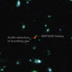 Assembly of galaxies in the early universe witnessed for the first time -- ScienceDaily