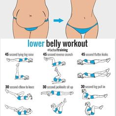 Belly Fat Workout - Lower belly workout perfect for my mum belly burn fat build . - Belly Fat Workout – Lower belly workout perfect for my mum belly burn fat build muscle. Do This O - Fitness Workouts, Ab Workouts, At Home Workouts, Fitness Tips, Fitness Motivation, Workout Tips, Belly Workouts, Workout Routines, Exercise Motivation