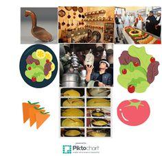 innovationinbanking: Chef Vikas Khanna's Culinary Arts and Culinary Mus...