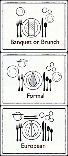 Arrangement of Cutlery – Events - If you're going to dine, set it right!