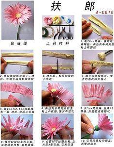 pirrka paper flower (tutorial)  GERBERA http://m.duitang.com/people/mblog/97125659/detail/