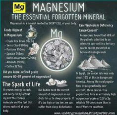Best miricle magnesium oil buy Benefits Reviews