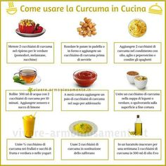 Curcuma Cooking Tips, Cooking Recipes, Keto Recipes, Healthy Recipes, Superfood, Food Hacks, Love Food, Food Porn, Healthy Eating