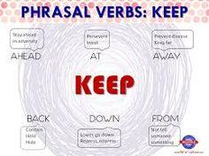 Resultado de imagen de phrasal verbs pictures