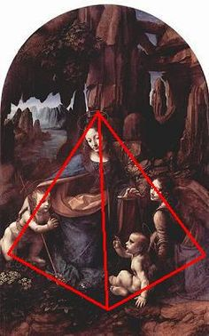 analyse composition in famous painting - students use geometric shapes to map out composition for a lage people in a setting work - yr 10-11